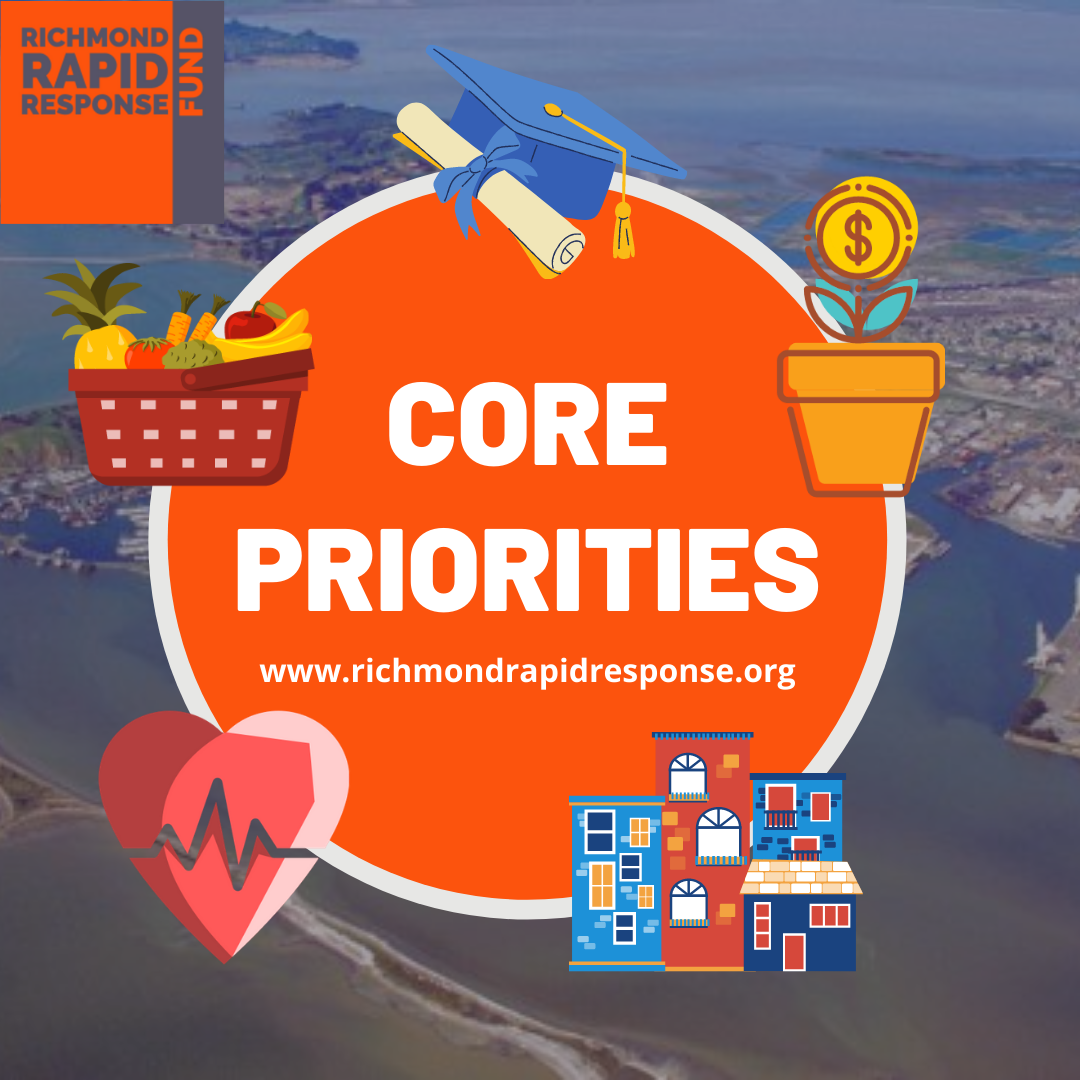 R3F core priorities include education, financial health, housing and health equity